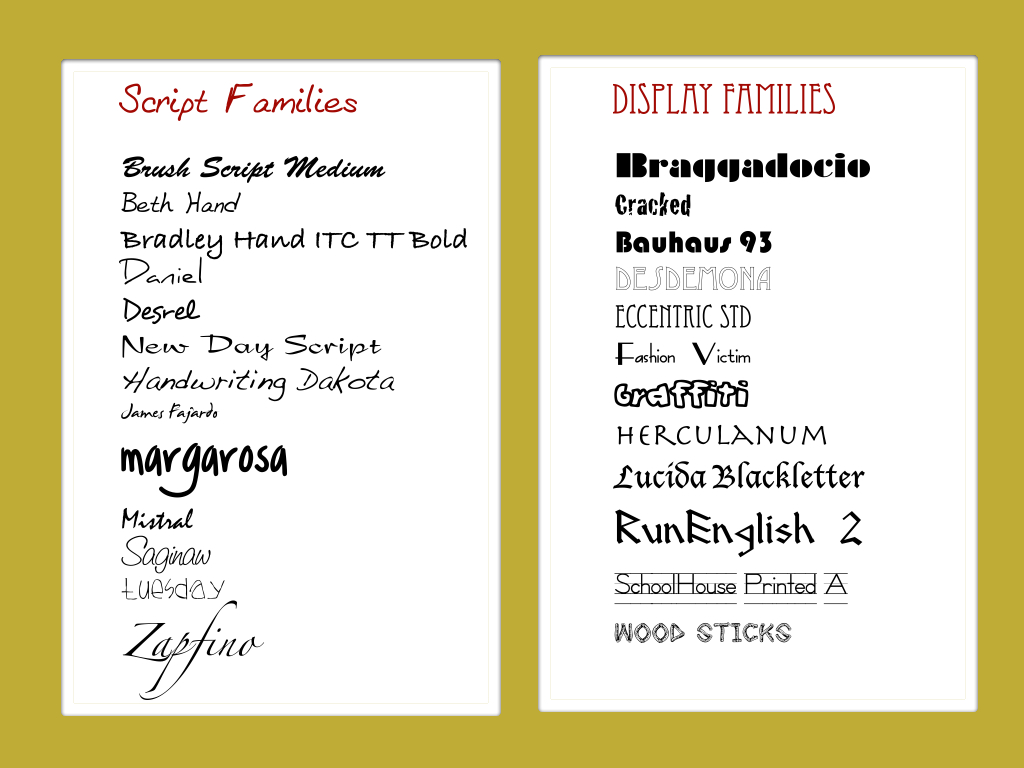 List of typefaces belonging to the category of SERIF FAMILIES and list of typefaces belongting to the category of San Serif Families