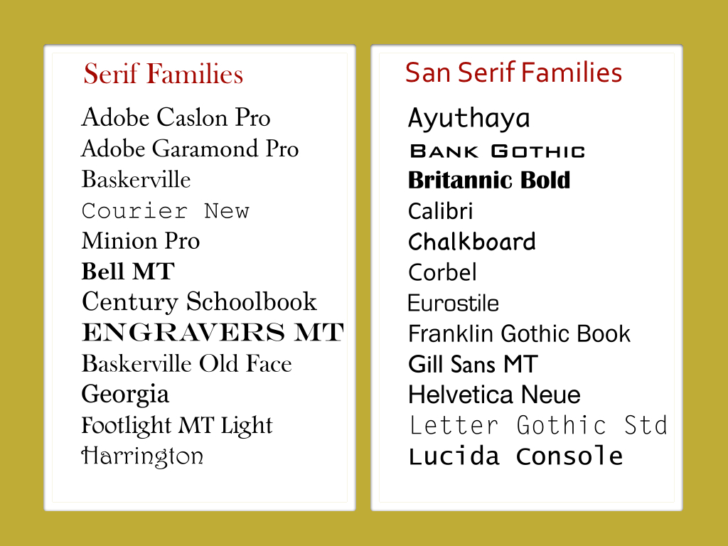 List of typefaces belonging to the category of SCRIPT FAMILIES and list of typefaces belonging to the category of DISPLAY FAMILIES