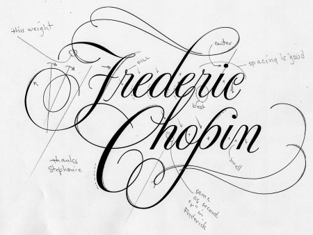 Logotype for Frederic Chopin