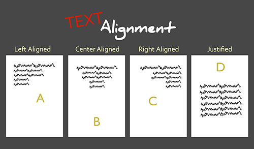 Examples of Text Alignment: Left, Center, Right, and Justified